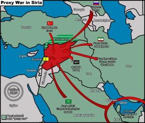 List of proxy wars